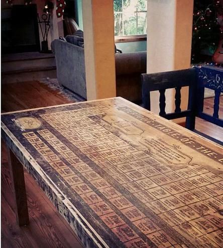 Reclaimed wood periodic table dining table periodic table reclaimed wood periodic table dining table urtaz Image collections
