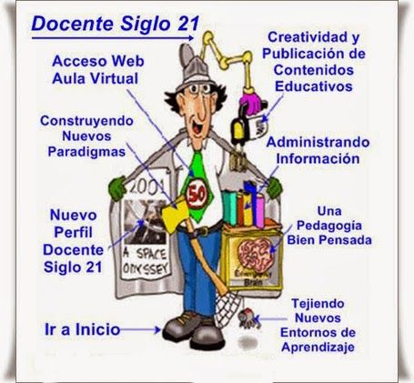 Docentes Siglo 21 Teaching Classroom Personalized Learning Educational Technology