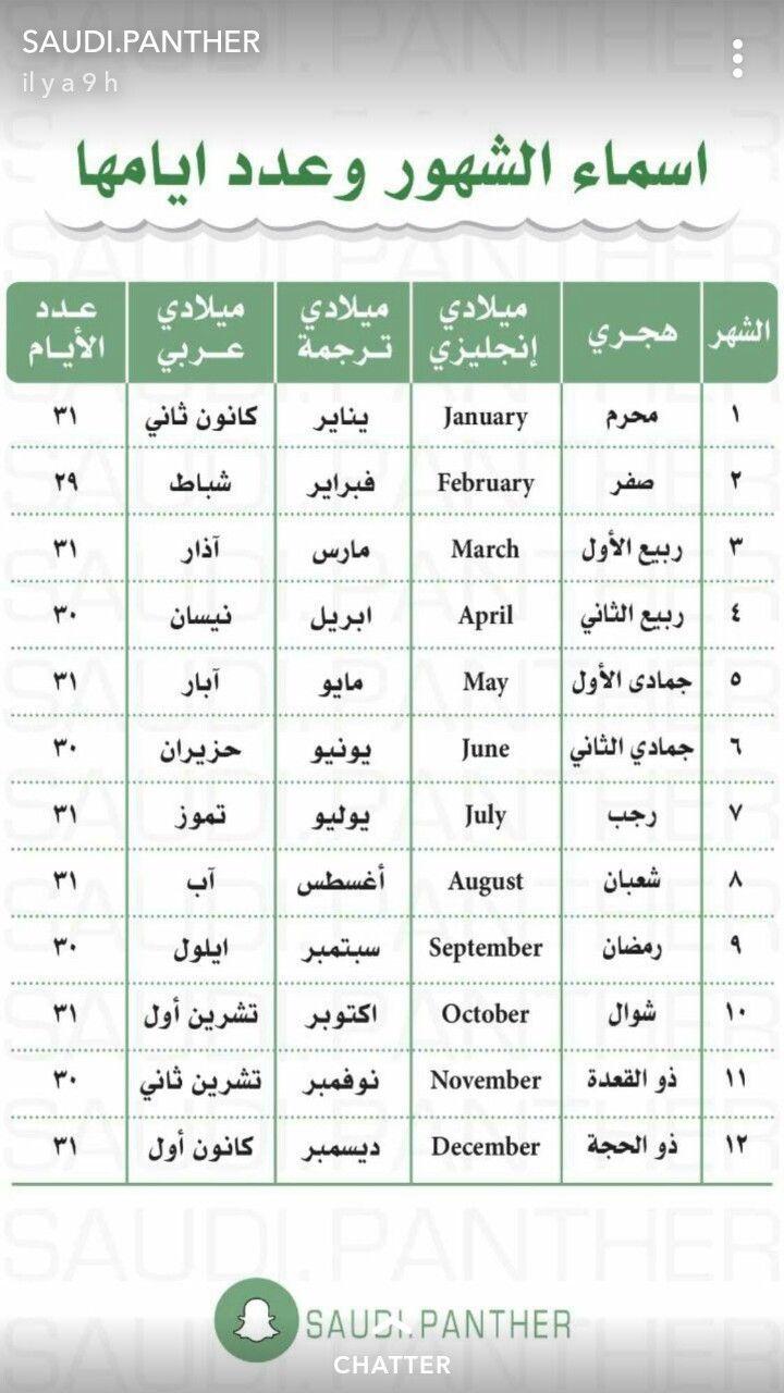 Pin By Lugain Aldilie On الإنجليزية Learn English Words Learning Arabic Learn Arabic Online