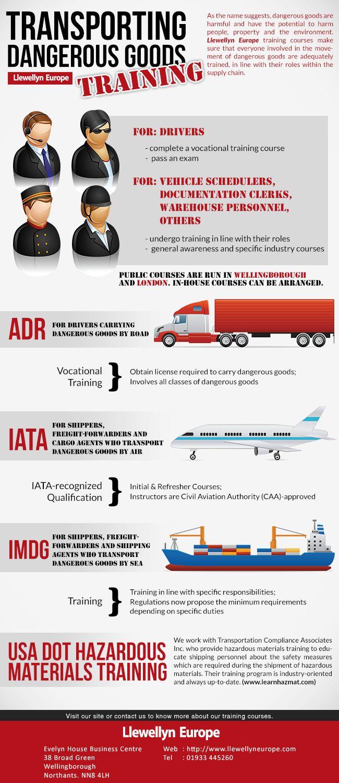 Transporting Of Dangerous Goods Training Only At Llewellyneurope Dangerous Goods Logistics Transportation Transportation