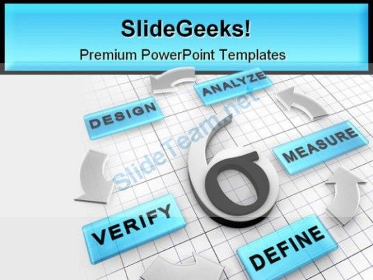 six sigma dmadv project business powerpoint template 0910, Modern powerpoint