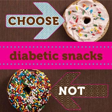Image Result For Diabetic Meals And Snacks
