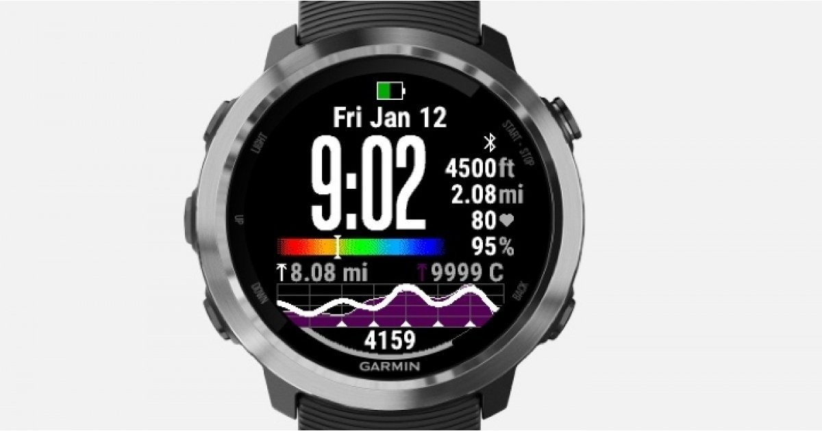 Best Garmin watch faces: Our top picks to download #sportswatches