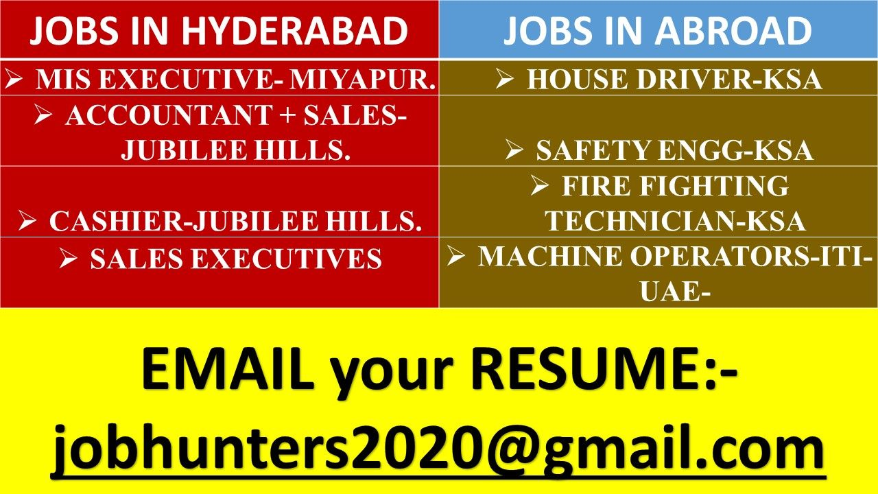 Jobs In India Abroad Email Your Resume Jobhunters2020 Gmail