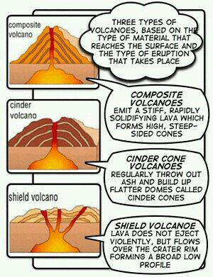 Volcano Printout With Images