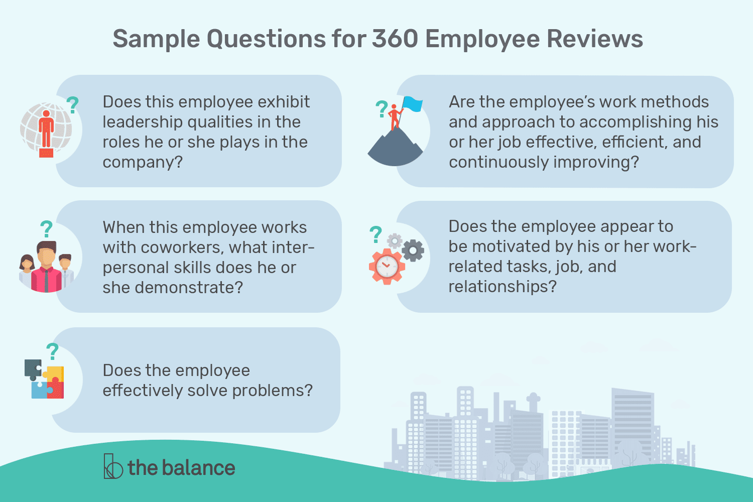 Sample Questions for 360 Employee Reviews Career