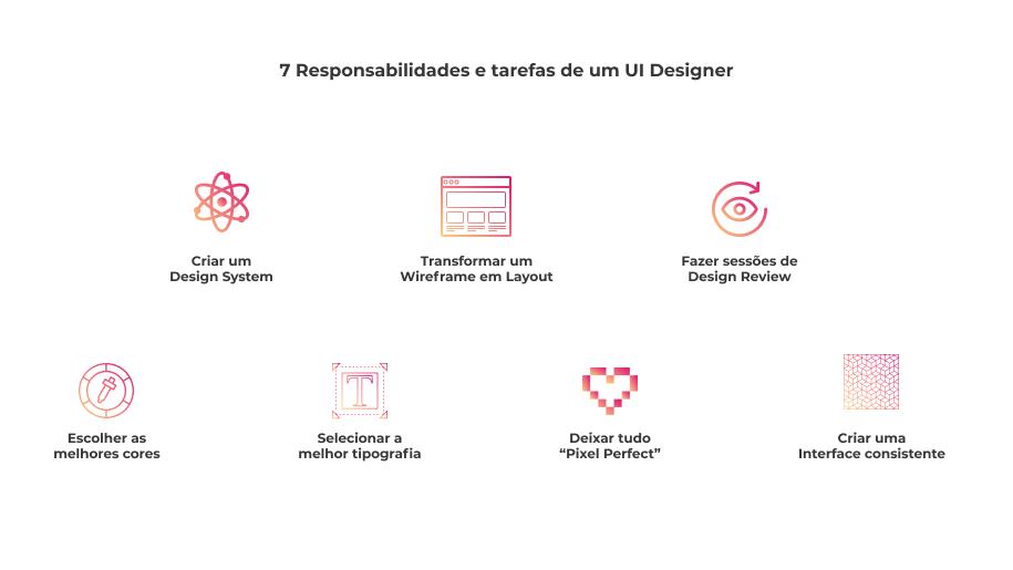 Pin Em Design Gráfico