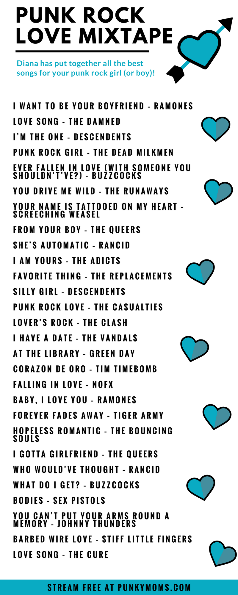 punk rock love free punky moms music mixtape on spotify mixtape