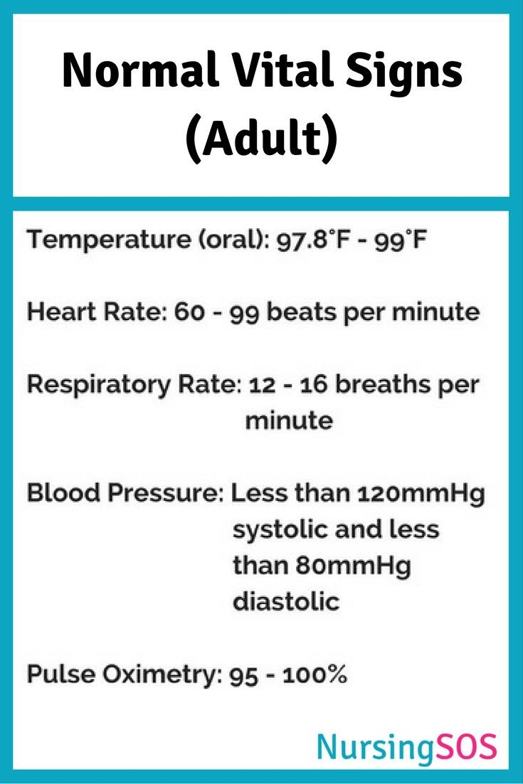 Normal vital signs you need to know in nursing school click through get this free printable cheat sheet take it clinical so always also vitals table for adults chart rh pinterest