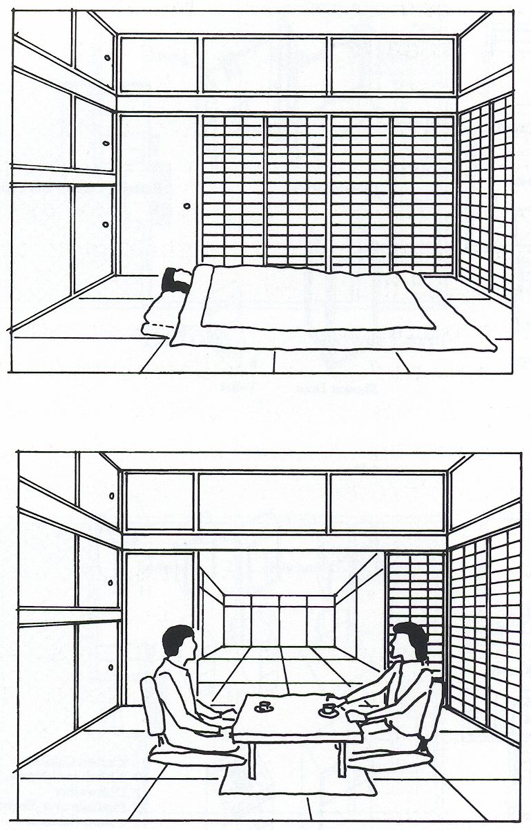 Traditional Japanese House Plans Traditional Japanese House Floor Plan  Google Search  Floorplans