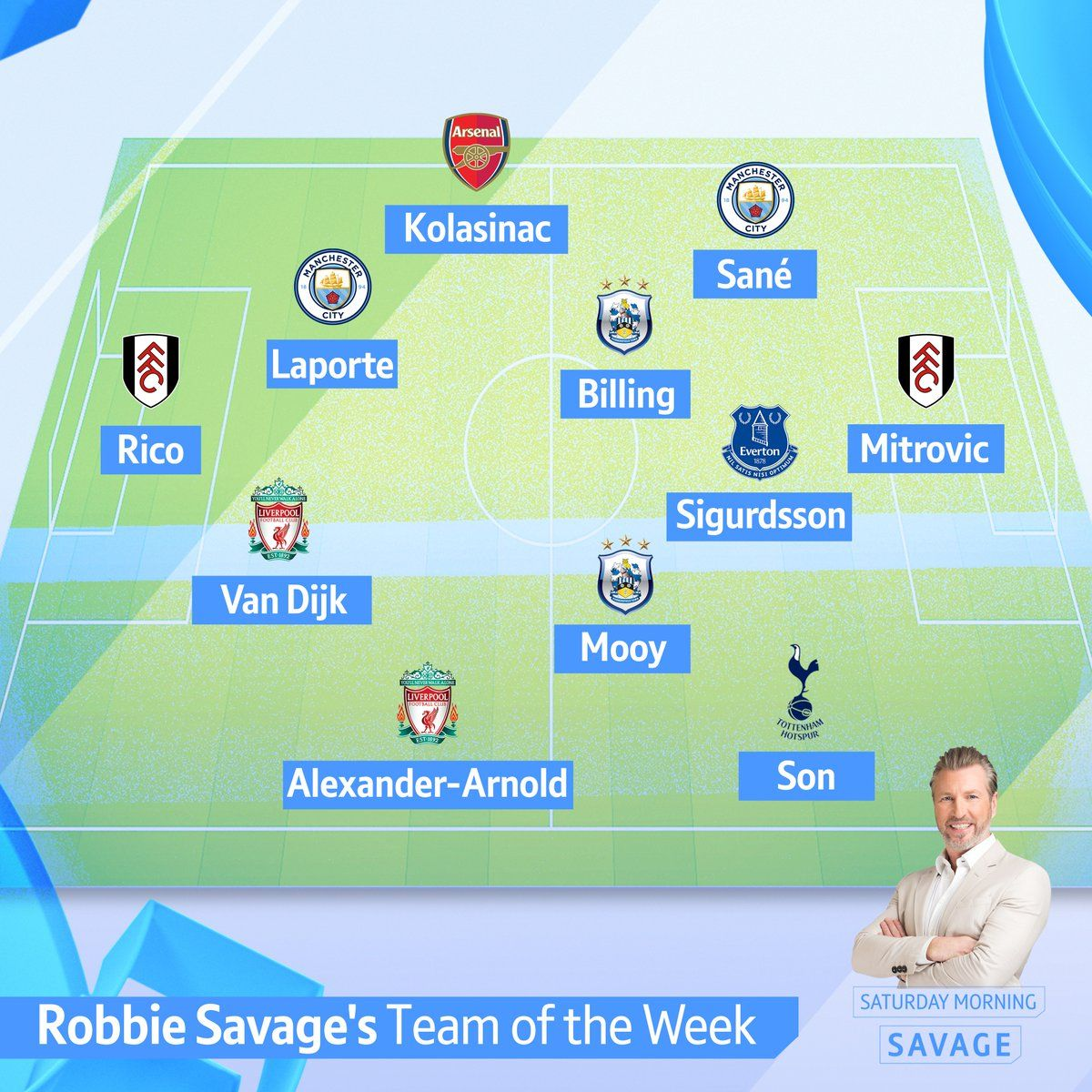 (2) Twitter Robbie savage, Liverpool, Alexander arnold