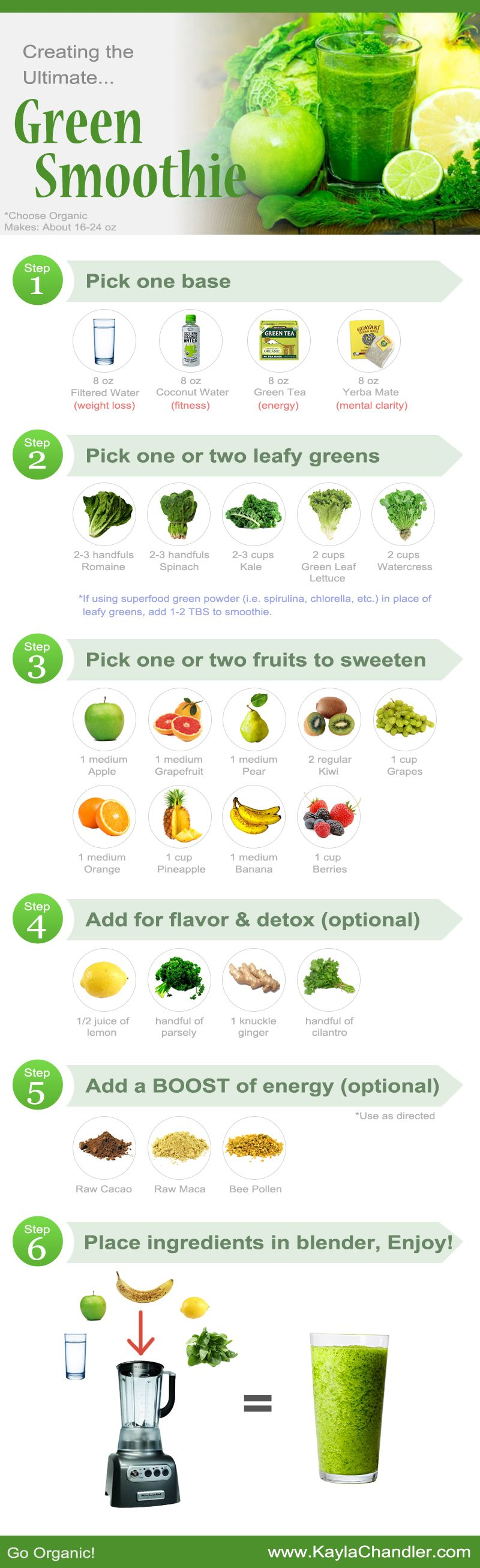 Guide to making the ultimate Green Smoothie for health, weight loss, and energy... Great for reference! #kombuchaguru #juicing Also check out: http://kombuchaguru.com