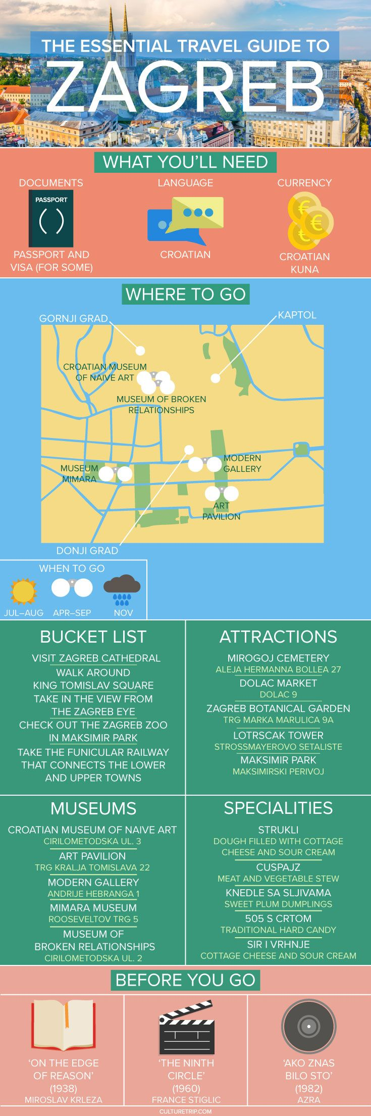 The Essential Travel Guide To Zagreb Infographic Travel Essentials Travel Guide Design Travel Destinations European