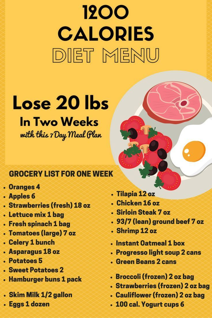 1200 calorie meal plan for weight loss in a week 1200 calorie meal plan for weight loss in a week