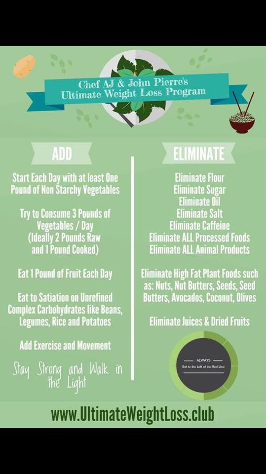 ultimate weight loss diet plan chef aj