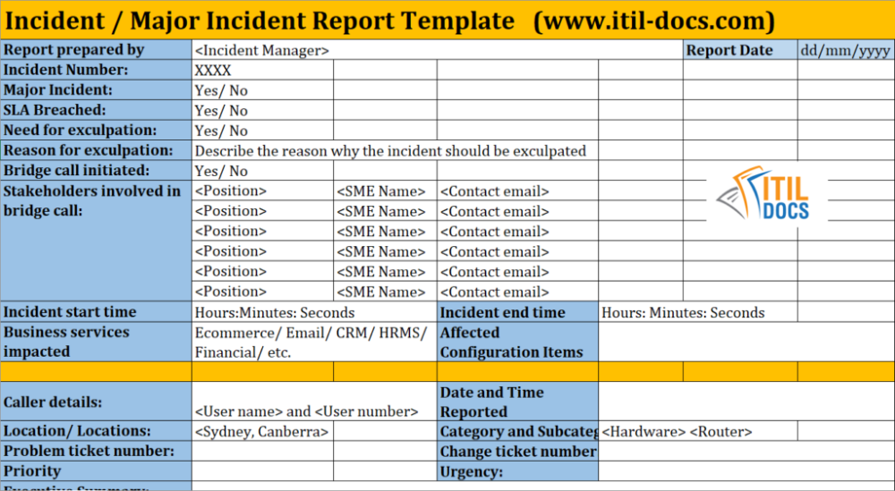 Itil Incident Report Form Template 1 Templates Example Templates Example Template