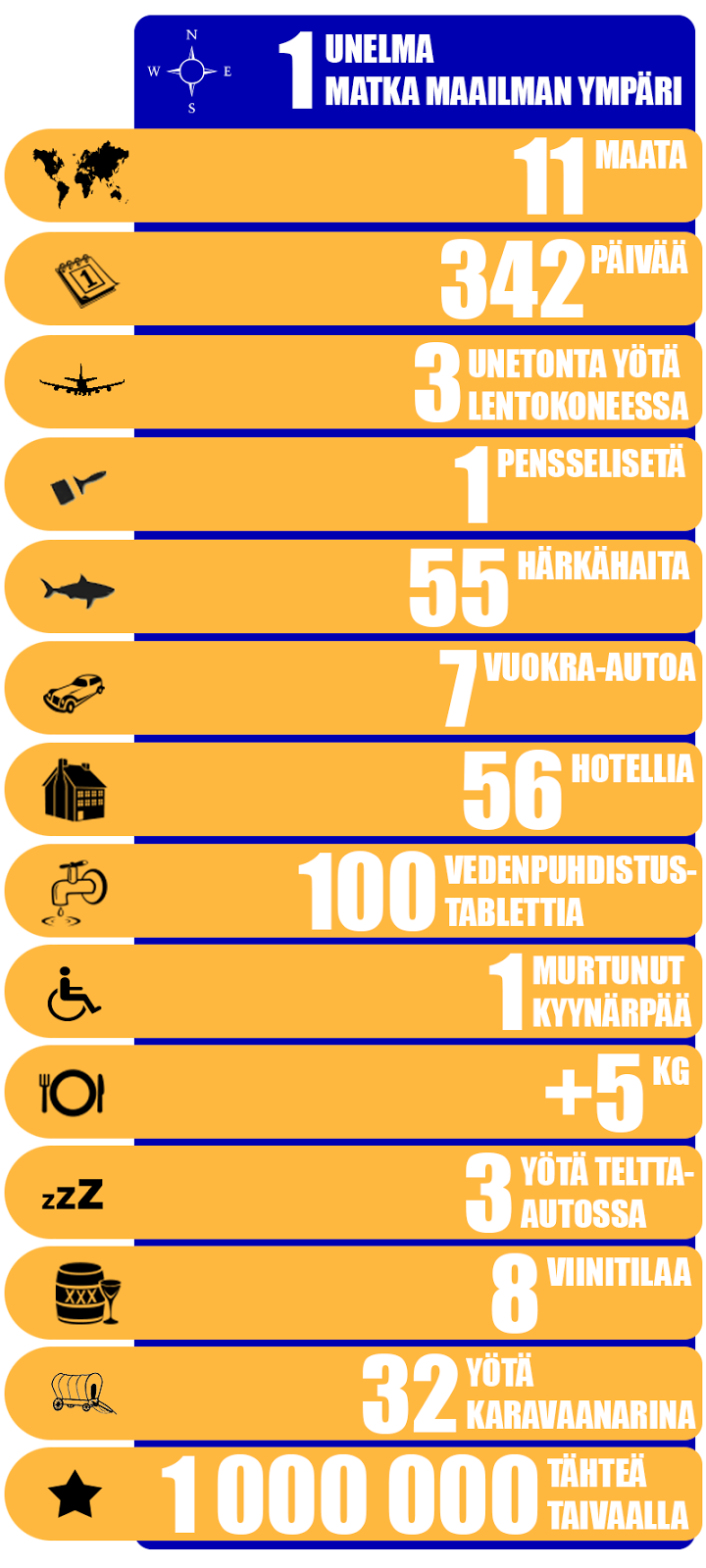 matkakuume.net: 2016
