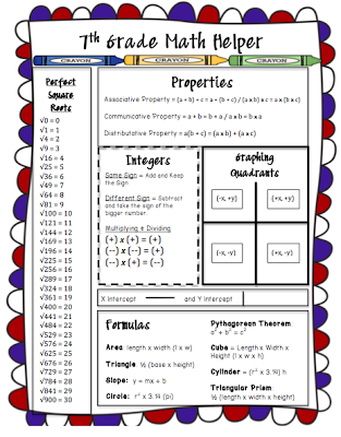 algebra helper On-line math problem solver that will solve and explain your math homework step -by-step.
