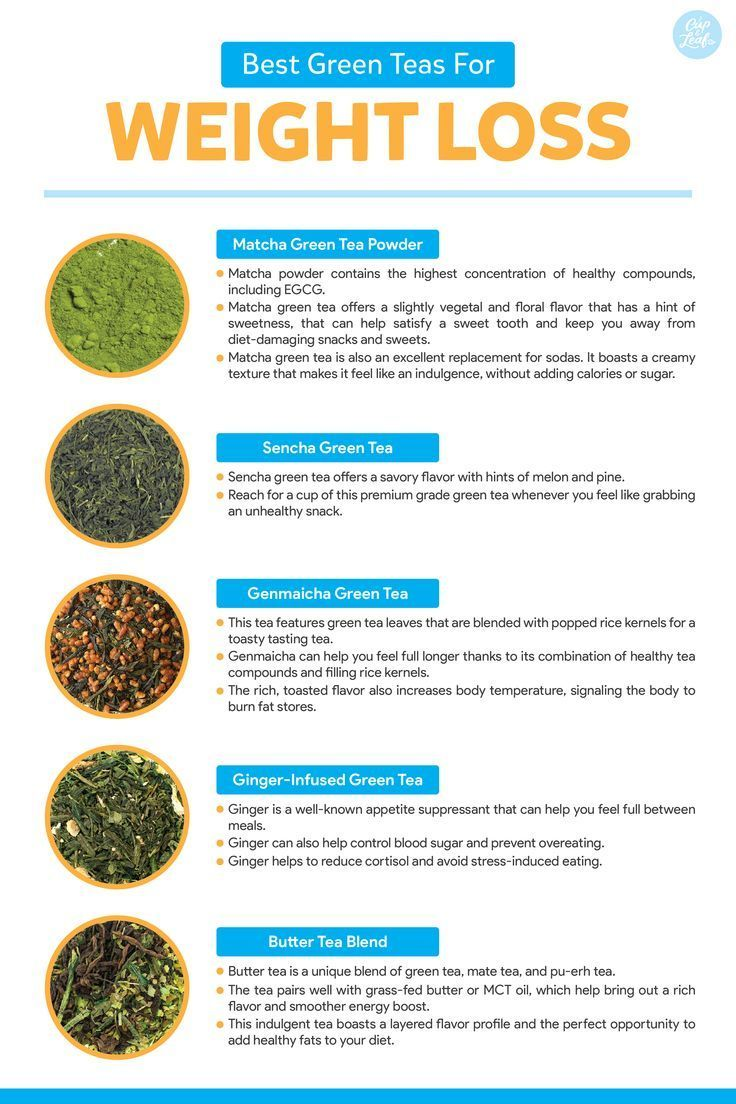 Photo of The Best Green Teas in the World for Weight Loss  Cup & Leaf