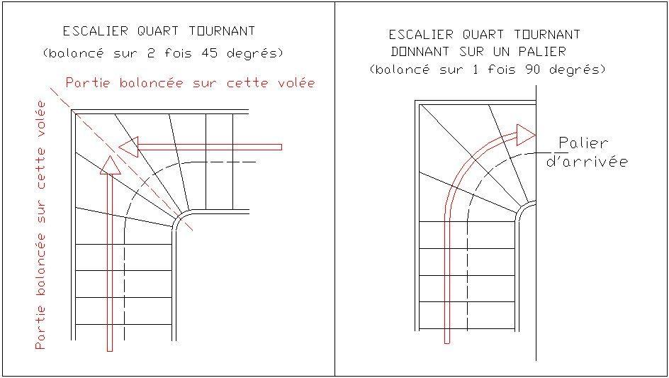 Comment Dessiner Un Escalier 1 4 Tournant Escalier 1 4 Tournant