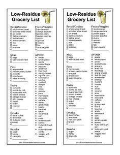menu plan for a low fiber diet