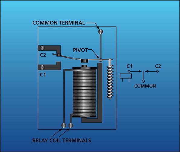 Wiring Schematic Diagram Symbols On Dc 3 Aircraft Wiring Diagram