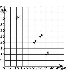 MathSlice Math Mock Test