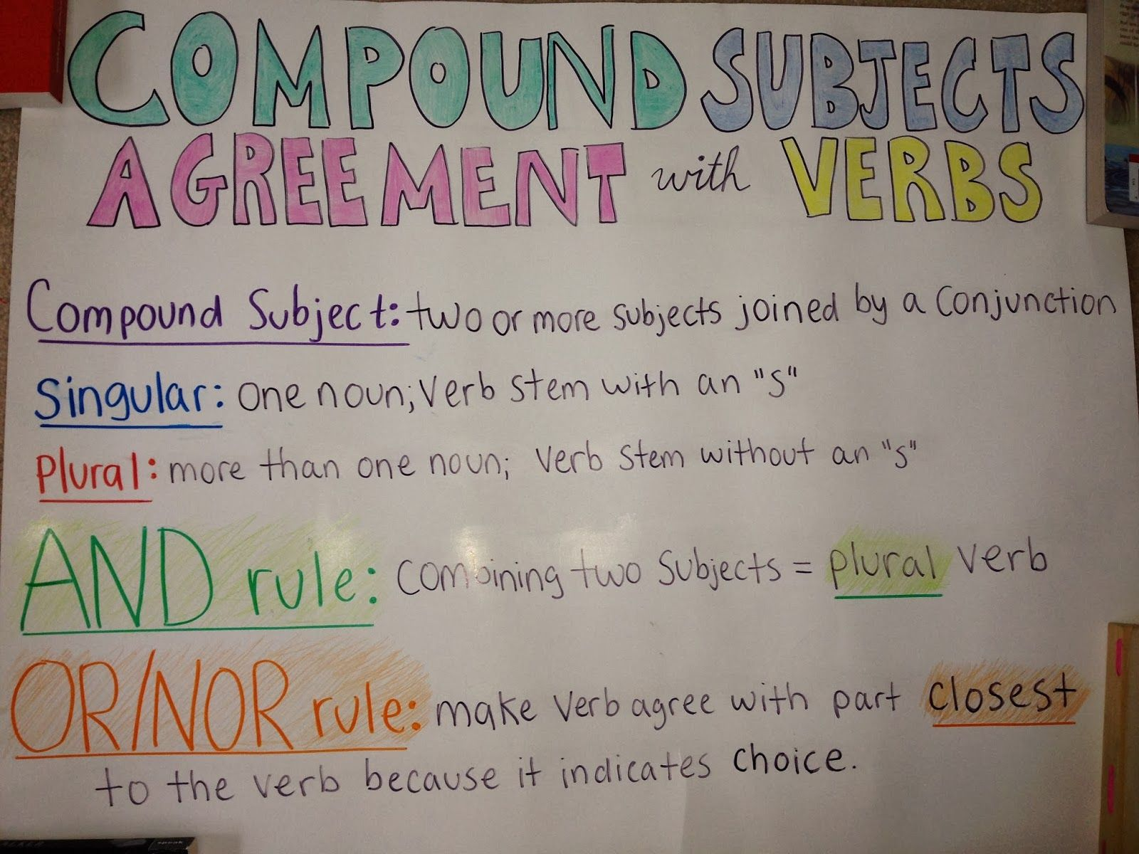 Compound Subjects And Agreement With Verbs Lesson Plan Students