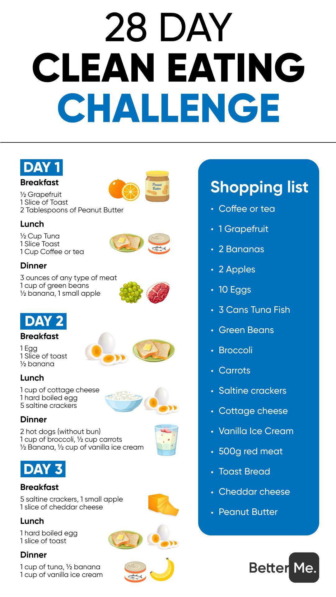 Clean Eating Shopping List Clean Eating Challenge Clean Eating Shopping List Clean Eating Diet Plan