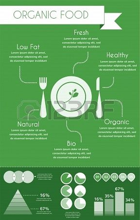 Organic food infographics This is Infographic Design Your Info