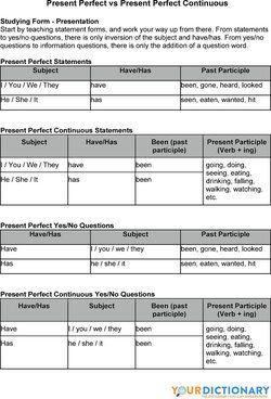 free lesson plans for esl teachers
