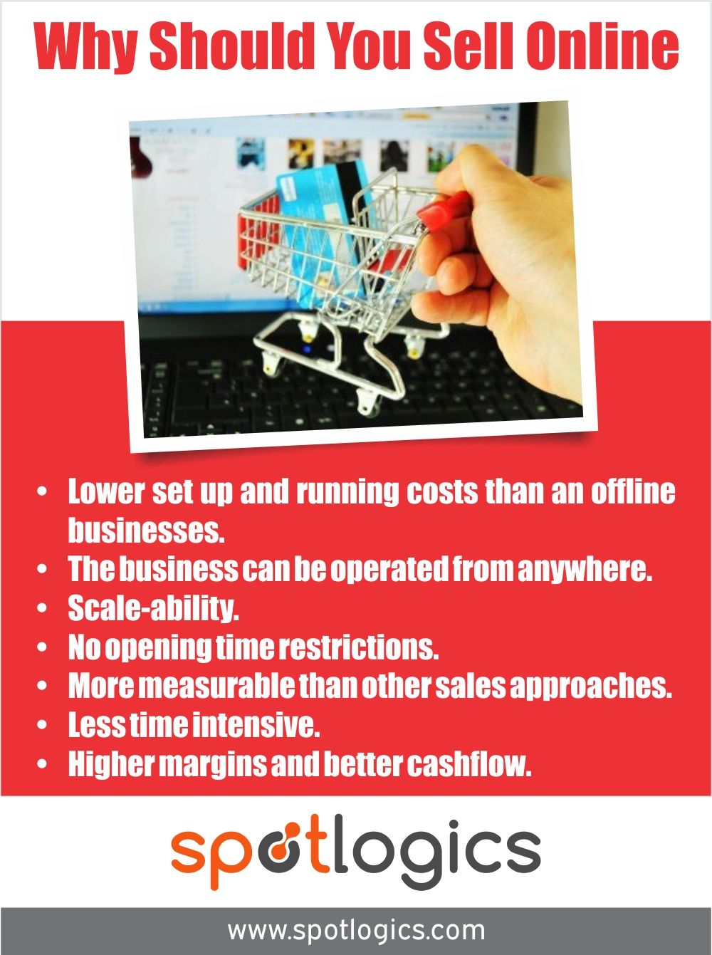 Why Should You Sell Online? Contact Spotlogics for E