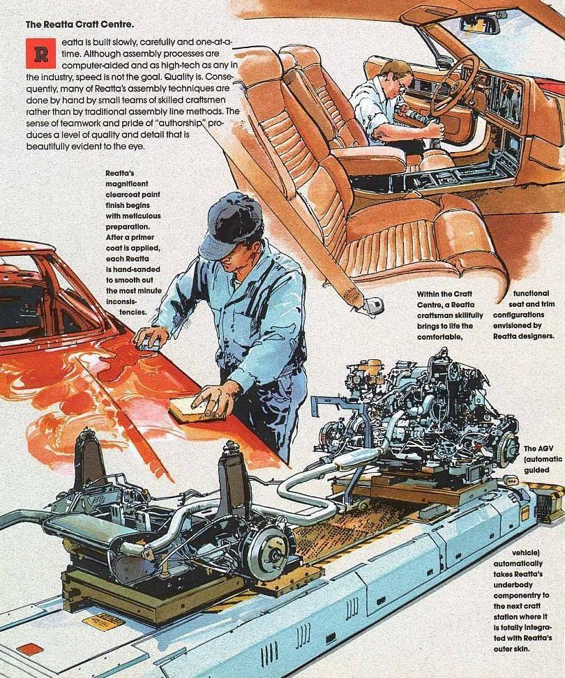 1988 Reatta Illustration assembly