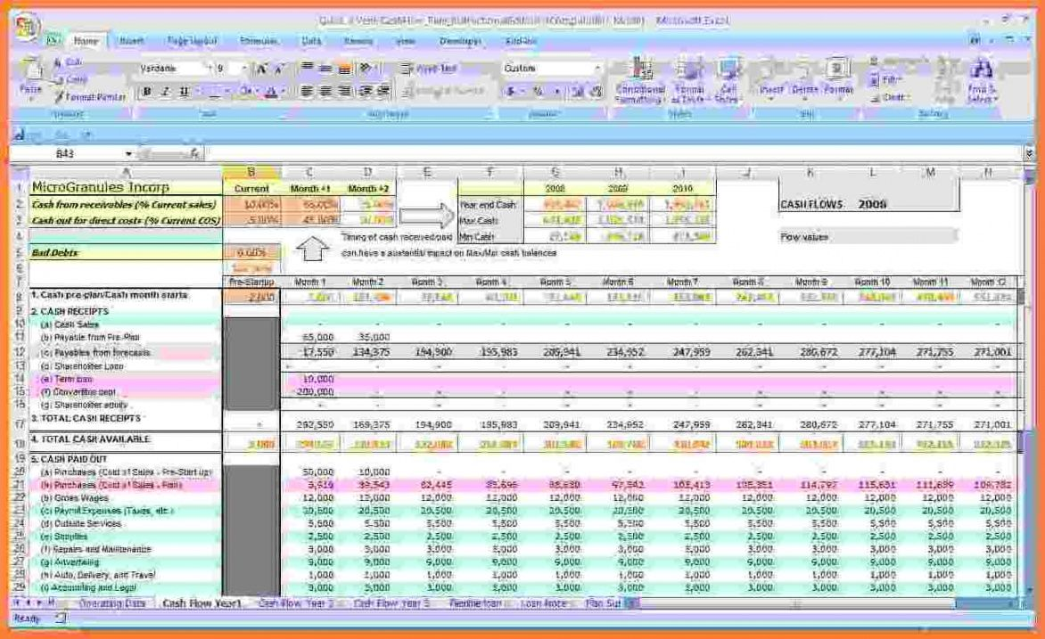 Browse our example of cash flow analysis spreadsheet