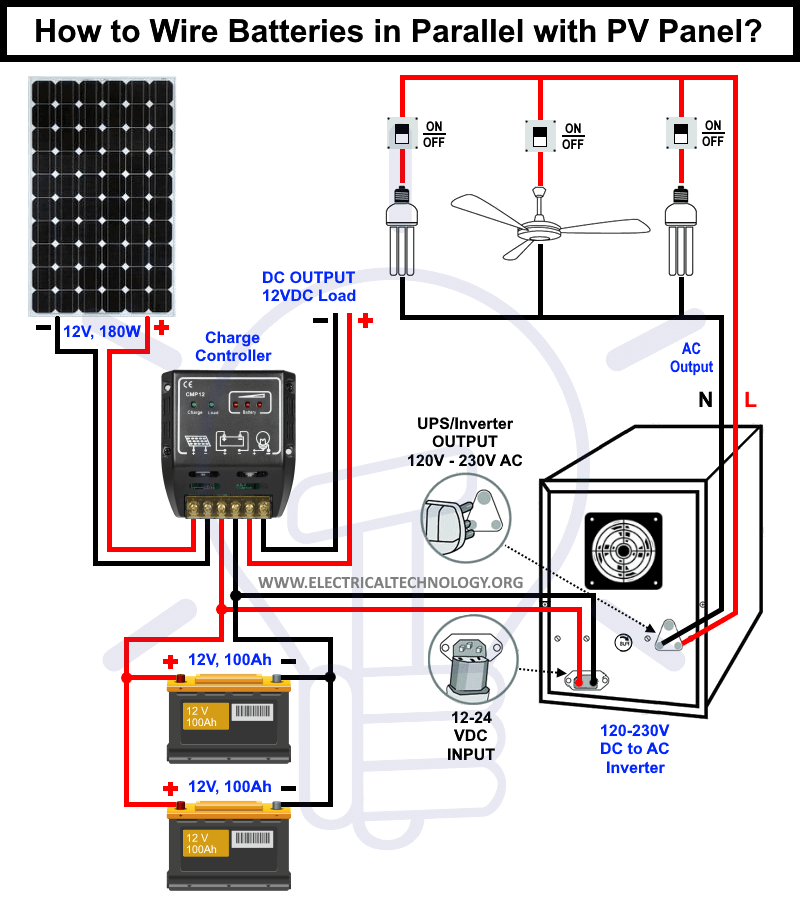How To Wire Batteries In Parallel To A Solar Panel And Ups In 2020 Solar Energy Business Solar Renewable Energy Projects