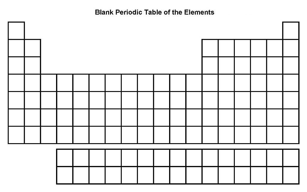 Pin by Template on Template Table template, Periodic Table