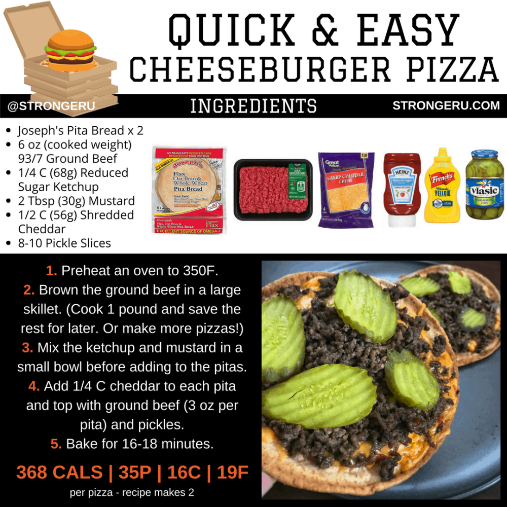 6 Low Calorie, Quick And Easy Pita Pizza Recipes In 2020