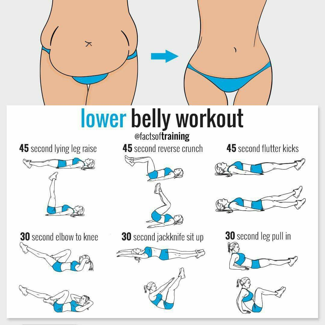 Übungen  abnehmen  Pinterest  Exercises Workout and Lower belly