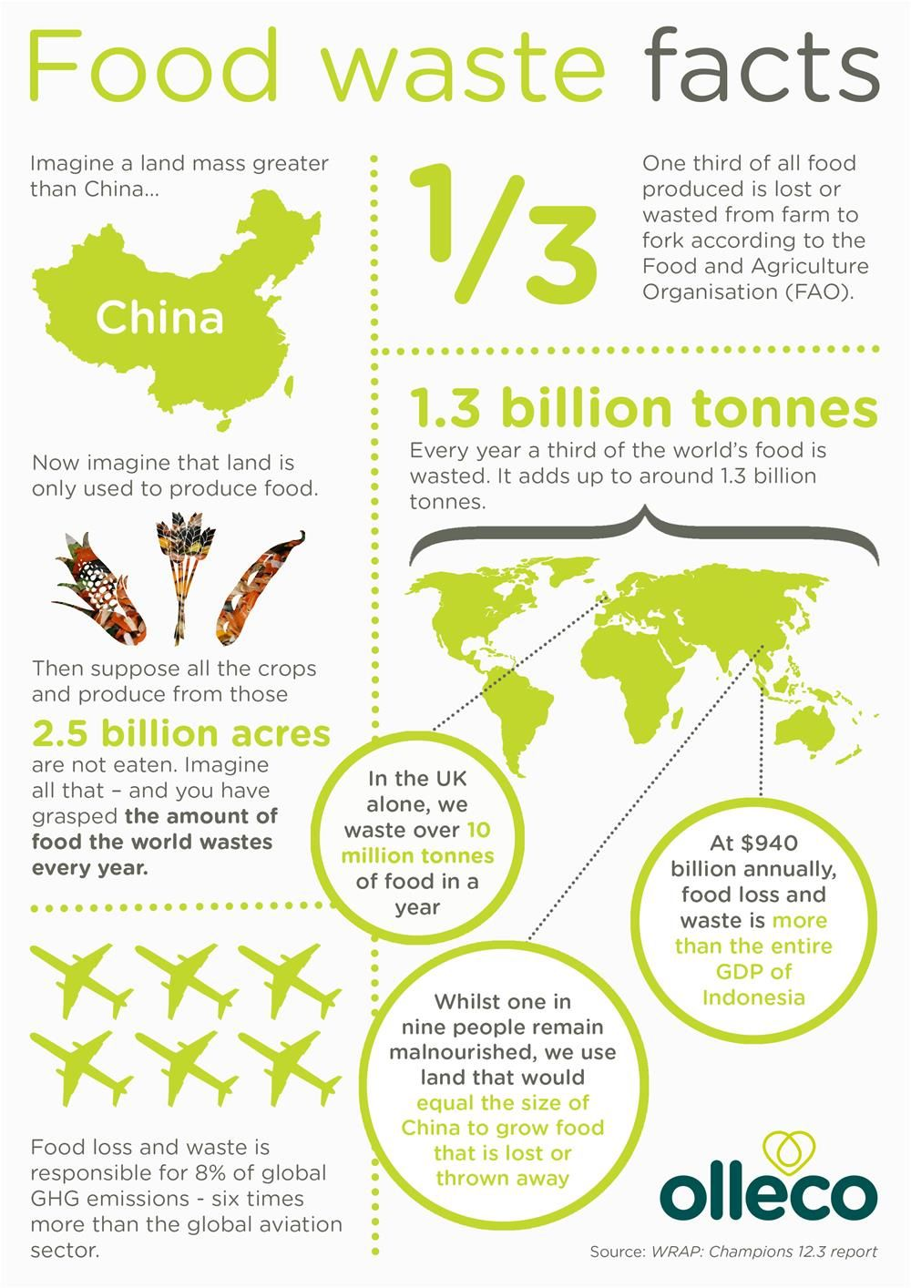 How To Stop Food Waste Designing Convenient Solutions And Local Food Sharing Programs Food Waste Infographic Food Waste Poster Food Waste