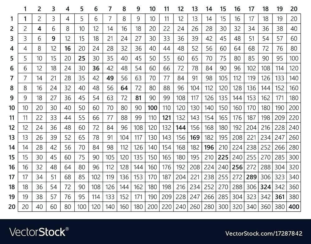 12x12 Multiplication Chart Pdf 79 Multiplication Charts 1 Multiplication Chart Vector Free Multiplication Chart Printable