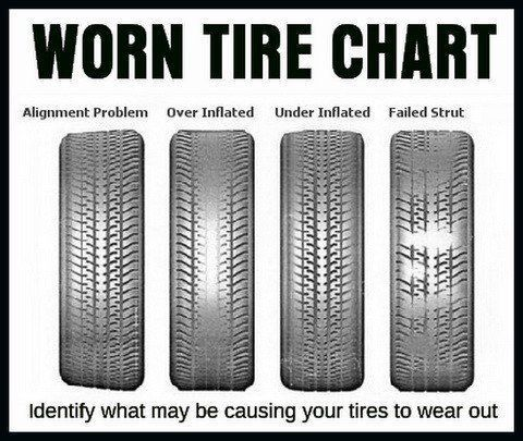 Wheel Alignment Vs. Tire Rotation: What's The Difference