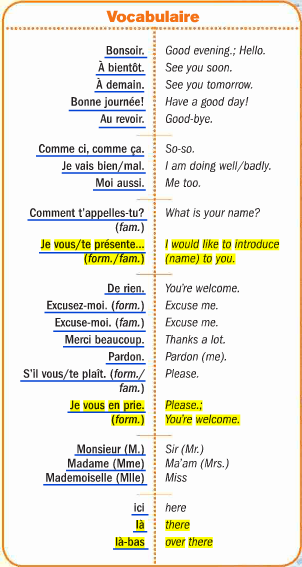 French vocabulary greetings and salutations classroom french vocabulary greetings and salutations m4hsunfo
