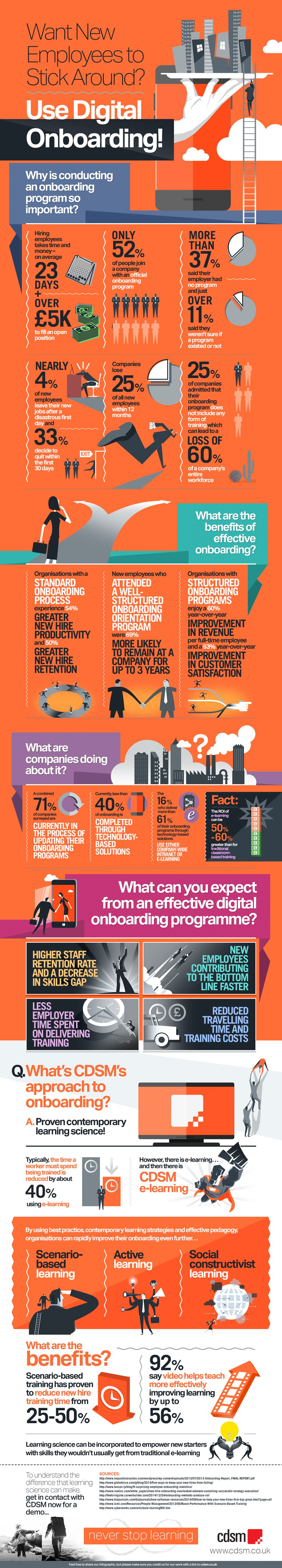 Use Digital Onboarding To Make New Employees Stick Around Infographic E Learning Infographics Onboarding New Employee Elearning