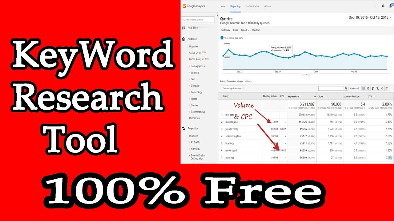 How To Check Keyword Search Volume 100 Free Keyword Research