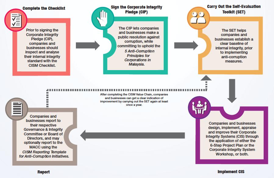 Economic Challenges for African Development