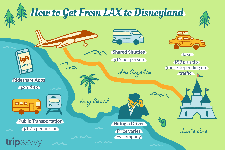 2d4fe0201b67eaebab89f7706f7e0ade - How To Get From Lax To Hollywood By Public Transportation