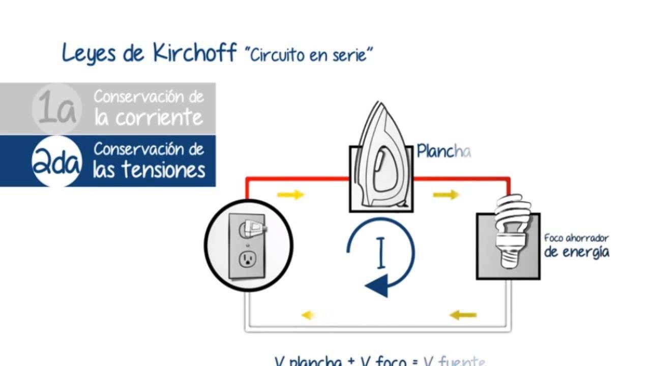 Circuito En Serie : Curso de electricidad residencial leyes de kirchhoff circuito en
