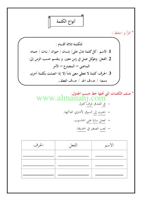 الصف الرابع لغة عربية الفصل الثاني القواعد الهامة التابعة لمنهاج الصف الرابع Learning Arabic Learning Bullet Journal