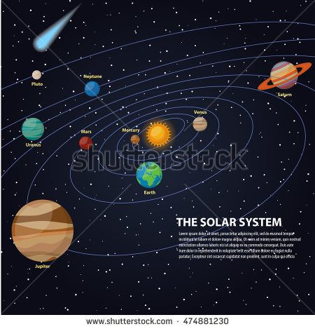 Solar system with sun and planets on their orbits mercury and solar system with sun and planets on their orbits mercury and venus mars and ccuart Image collections