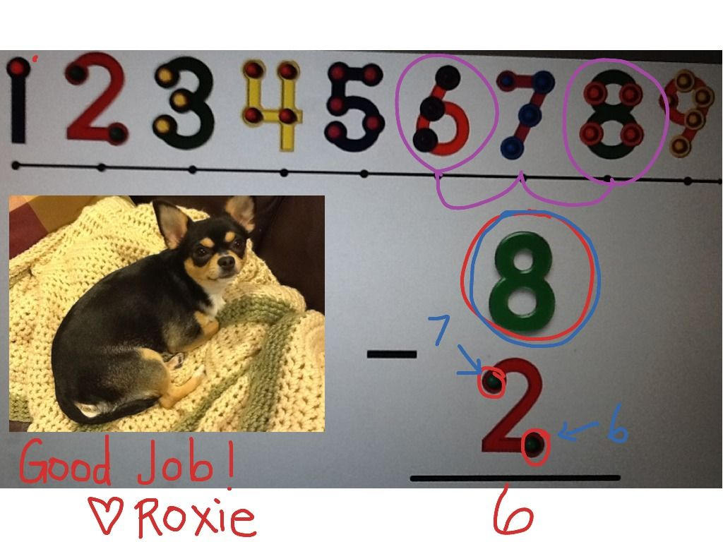 ShowMe - touch math multiplication | Multiplication/Division ...